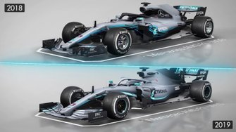 Аеродинаміка: основні зміни в боліді Mercedes 2019 року