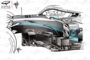 الألواح الجانبية لسيارة مرسيدس دبليو10