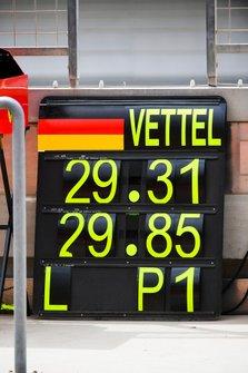 Pit board for Sebastian Vettel, Ferrari