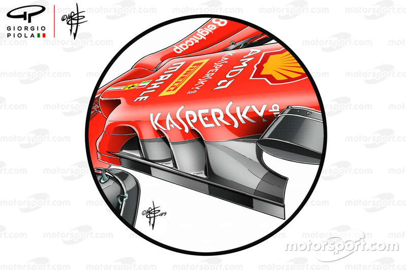 Ferrari SF90, nose