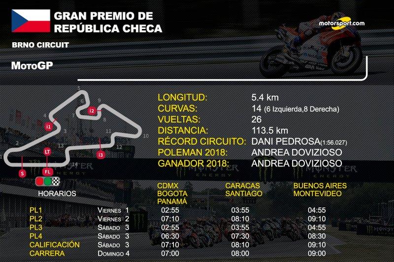 Info GP de República Checa MotoGP