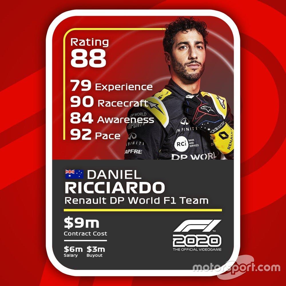 Cartas del F1 2020 definitivas: Daniel Ricciardo