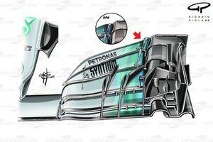 Mercedes W09 przednie skrzydło, porównanie