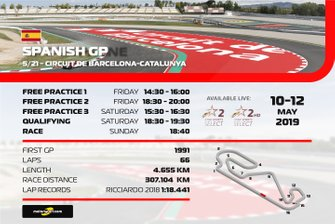 Spanish GP TV schedule - Indian Standard Time