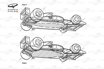 Ferrari F92A - F92AT comparison