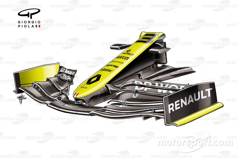 Dettagli ala anteriore, Renault F1 Team R.S.20