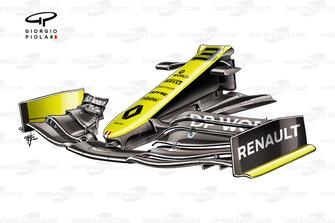 Носовой обтекатель и переднее антикрыло Renault F1 Team R.S.20