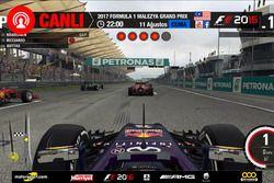 Malezya GP 2017 Sanal Turnuva