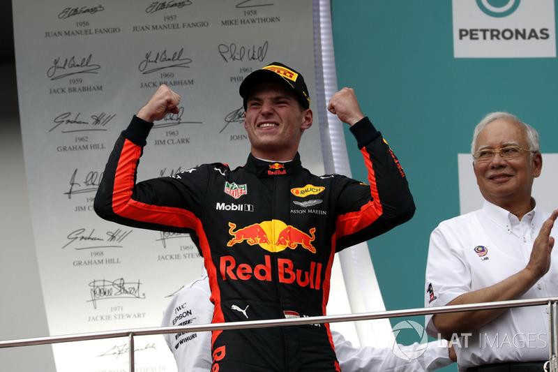 Макс Ферстаппен,Red Bull Racing