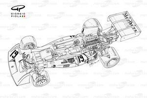Detalles del BRM P160D 1973
