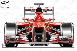 Vue de devant de la Ferrari F138