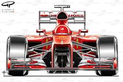 Ferrari F138 front view