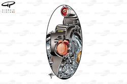 L'unité de puissance Mercedes PU106, montrant l'agencement séparé du turbo avec le compresseur à l'avant du moteur à combustion rapide