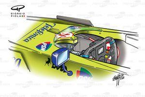 Minardi M02 2000 cockpit