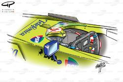 Cockpit de la Minardi M02