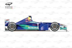 Red Bull Sauber Petronas side view