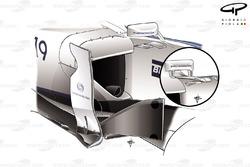 Les rétroviseurs de la Williams FW36 et de nouveaux dispositifs générateurs de vortex (insert de l'ancienne spécification)