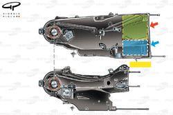 Boîte de vitesse de la Ferrari F14T (en haut) en comparaison avec celle de la F138 (en bas), le cadre bleu indique le MGU-K, le cadre vert indique l'endroit du turbo