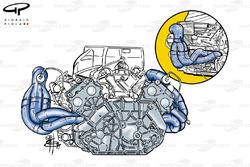 Ferrari F399 (650) 1999 engine overview