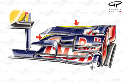 Red Bull RB8 front wing (changes highted in yellow and arrowed)