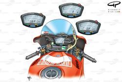 Ducati Stoner dashboard detail
