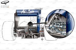 Williams FW32 rear suspension detail (Third element)