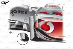 Aubes directrices sur les pontons de la McLaren MP4-24