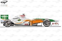 Vue latérale de la Force India VJM02, à Silverstone
