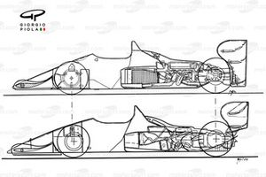 Benetton B187 1987 comparison with B186 (top)