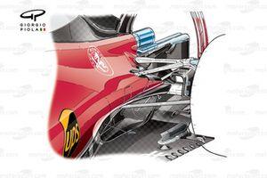 Новое отверстие выхлопной трубы в задней части бокового понтона Ferrari SF16-H