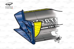 Williams FW23 front wing changes highlighted in yellow (inner endplate canard and top flap gurney trim)