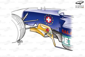 Sauber C22 bargeboard, canard and C shaped tunnel added