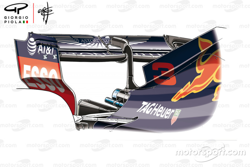Red Bull Racing RB14 asa traseira no GP do Azerbaijão