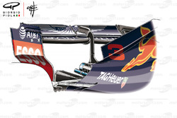 Red Bull Racing RB14, ala posteriore GP d'Azerbaijan