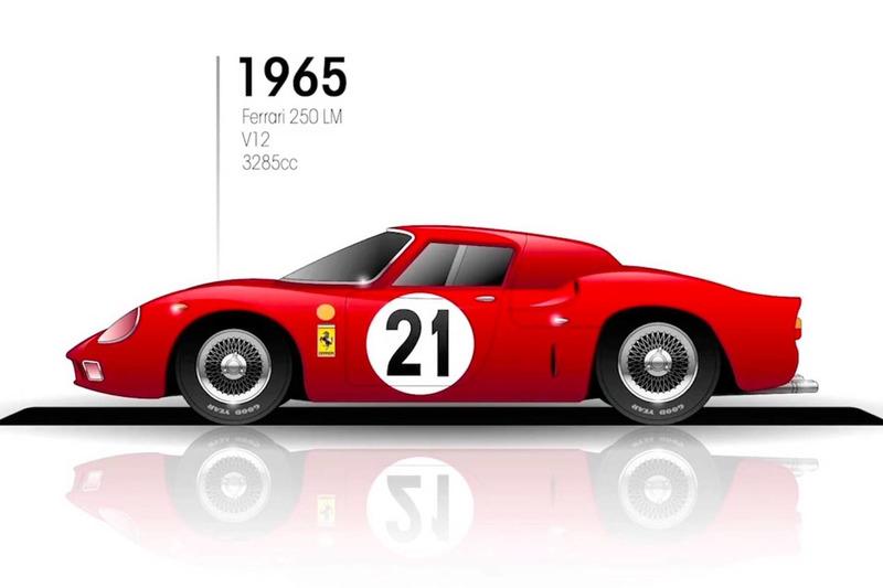 1965: Ferrari 250 LM