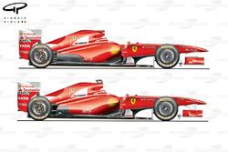 Ferrari F150 side views comaparsion