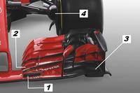 تفاصيل الجناح الأمامي لسيارة فيراري أس.أف71أتش