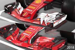 Comparación de los Ferrari SF70H 2017 y SF71H 2018