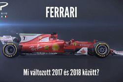 Ferrari változások