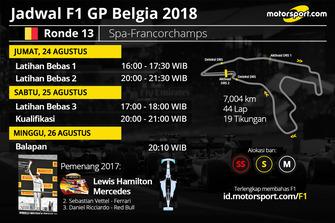 Jadwal F1 GP Belgia 2018