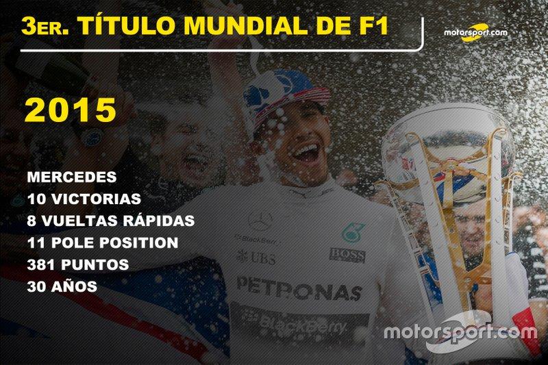 Lewis Hamilton, Mercedes Título Mundial 2015