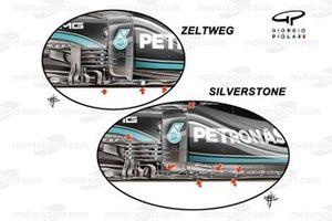 مقارنة بين الألواح الجانبية لسيارة مرسيدس دبليو12