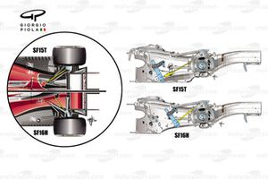 Comparaison entre la Ferrari SF15T and SF16-H