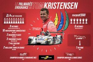 Le palmarès de Tom Kristensen en Endurance
