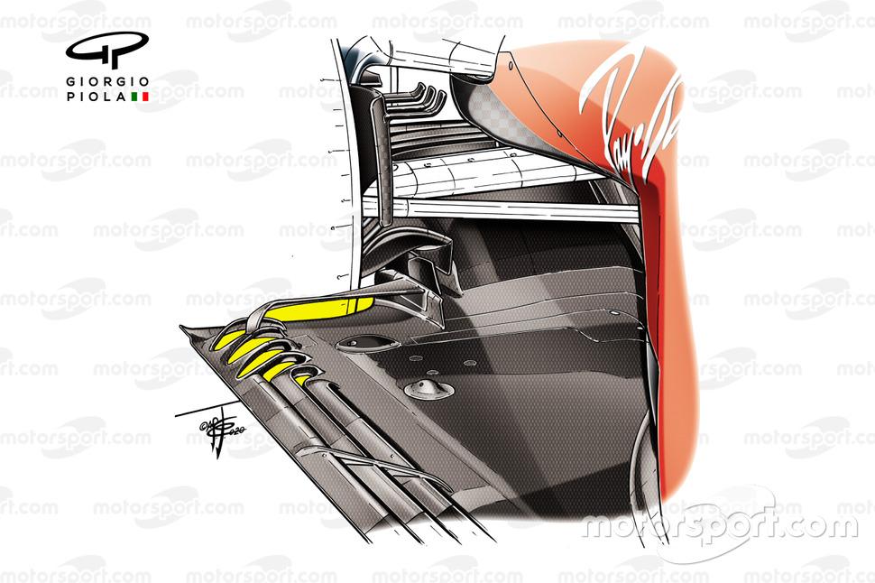 El piso de la Ferrari SF1000.