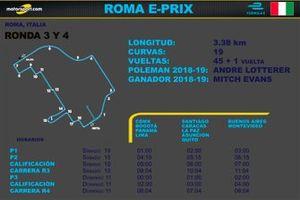 Horarios del E-Prix de Roma para Latinoamérica