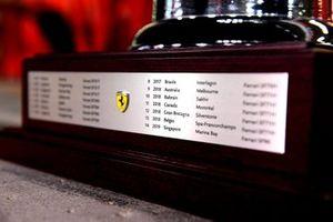 Le trophée Ferrari pour Sebastian Vettel, Ferrari