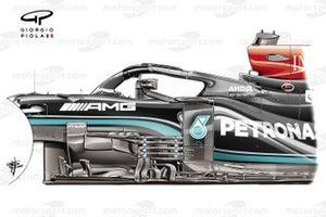 Detalle de la parte lateral nueva del Mercedes AMG F1 W12