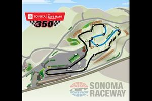 Mapa de la pista de The Point en Sonoma Raceway