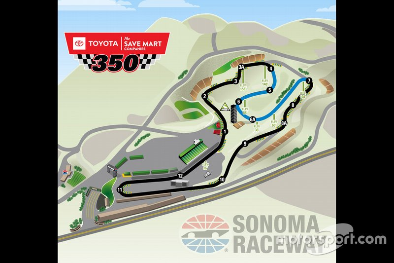 Track Map of The Point at Sonoma Raceway